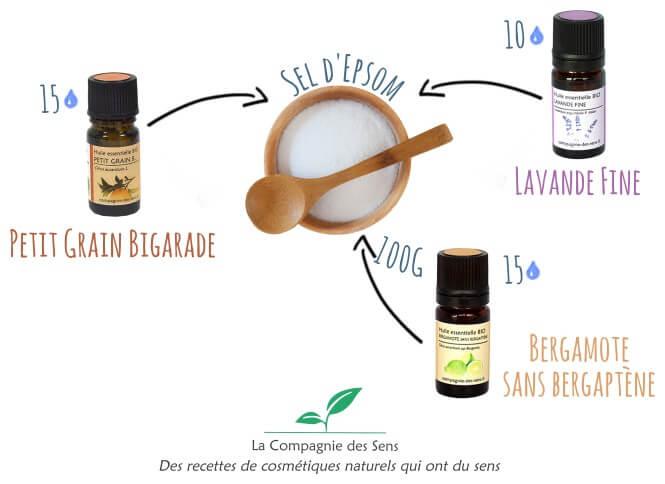 Bagno Rilassante Con Oli Essenziali : Le virtù rilassanti del sale epsom in un bagno rilassante con olii