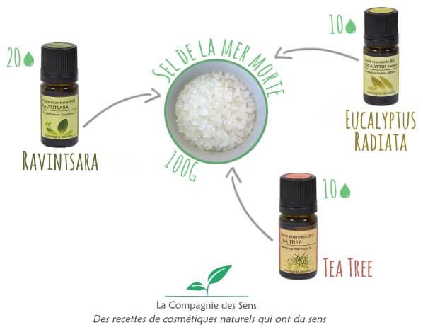 r aliser un bain d 39 huiles essentielles chez soi pour renforcer ses d fenses immunitaires. Black Bedroom Furniture Sets. Home Design Ideas