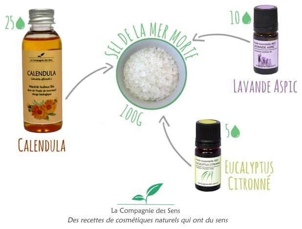 Faire un sel de bain pour calmer les rougeurs de la peau