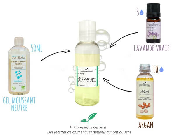 Les huiles essentielles et v g tales pour un gel douche sp cial 39 peaux sensibles 39 - Gel douche peau atopique ...
